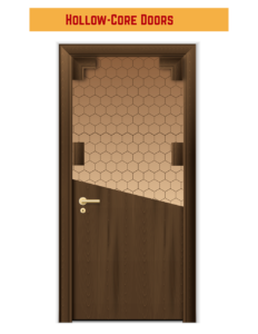 What Are Hollow Core Doors